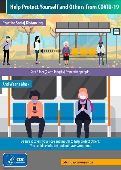 Illustration of people sitting on bus