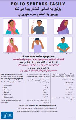 Polio poster with pictures of symptoms